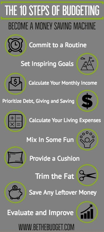these 10 budgeting steps will turn you into a money saving machine