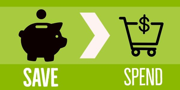 Graphic showing saving before spending | Good Money Habits | Be The Budget