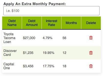 Debt Snowball Calculator - Debt table, showing all your debts   BeTheBudget
