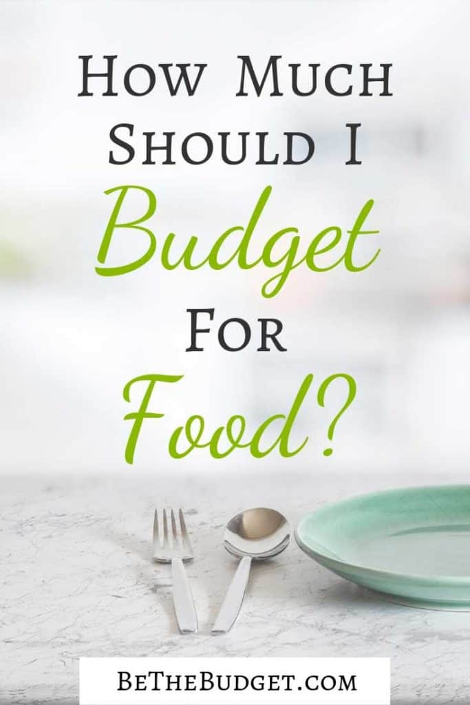 How Much Should I Budget For Food Bethebudget