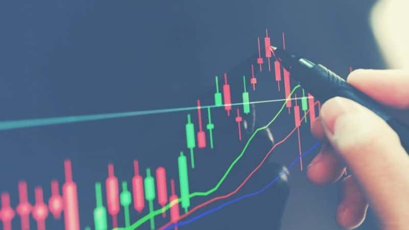 How often should you invest? Candlestick investment chart| Be The Budget