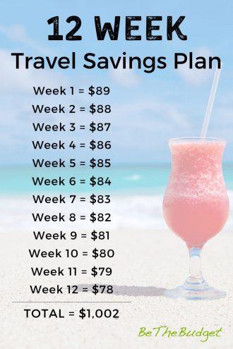 12 week travel savings plan checklist   Be The Budget